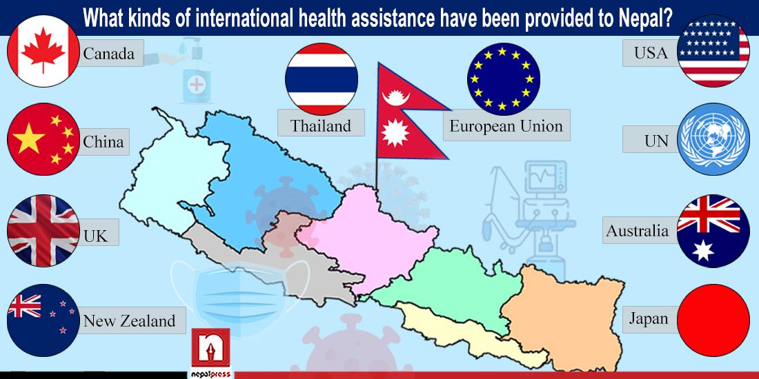 What kinds of international assistance has Nepal received against the coronavirus crisis?