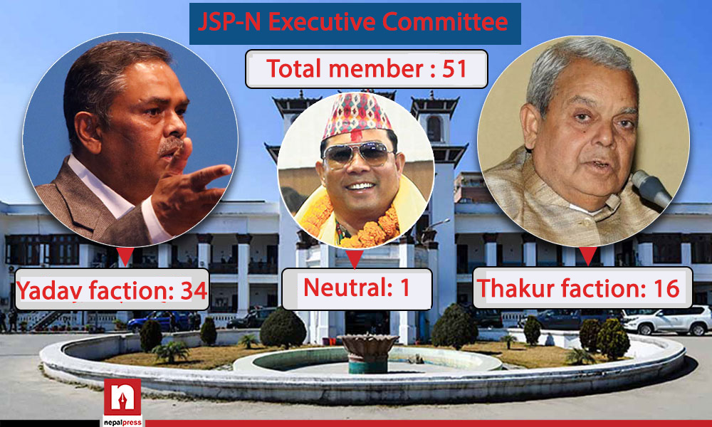 Yadav-Bhattarai faction gets official status of JSP-N