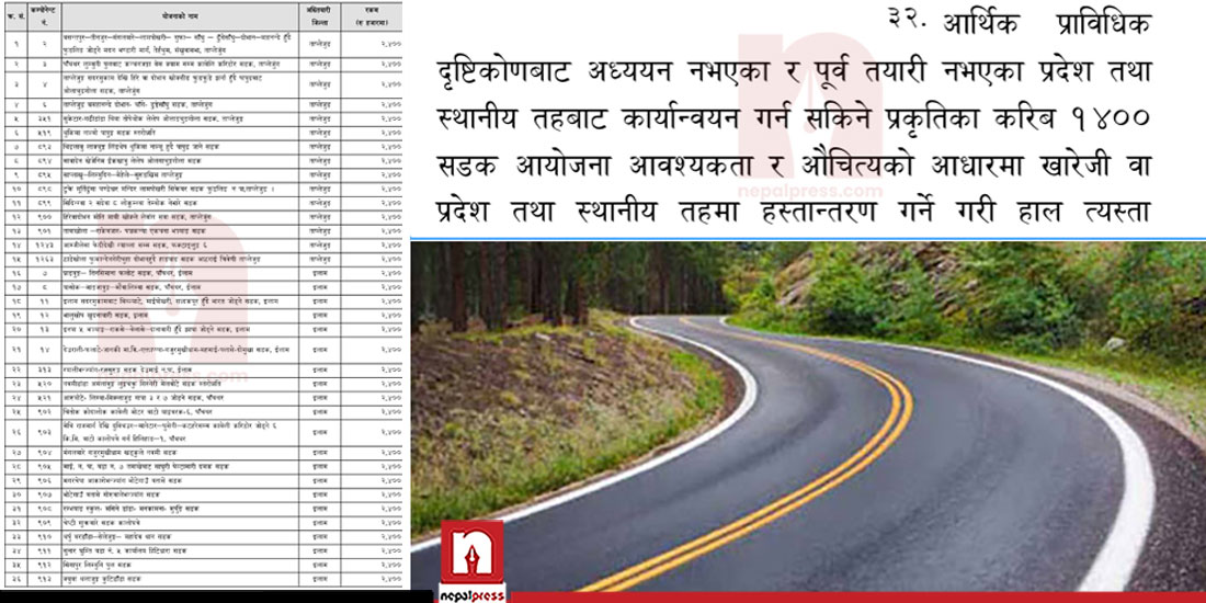 Govt scraps 1410 road projects launched by erstwhile KP Oli-led govt (With list)